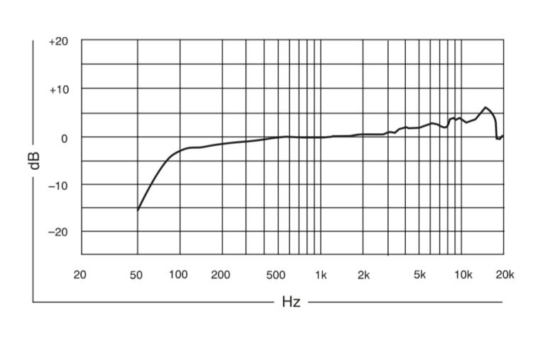 KSM9 - Respuesta de frecuencia